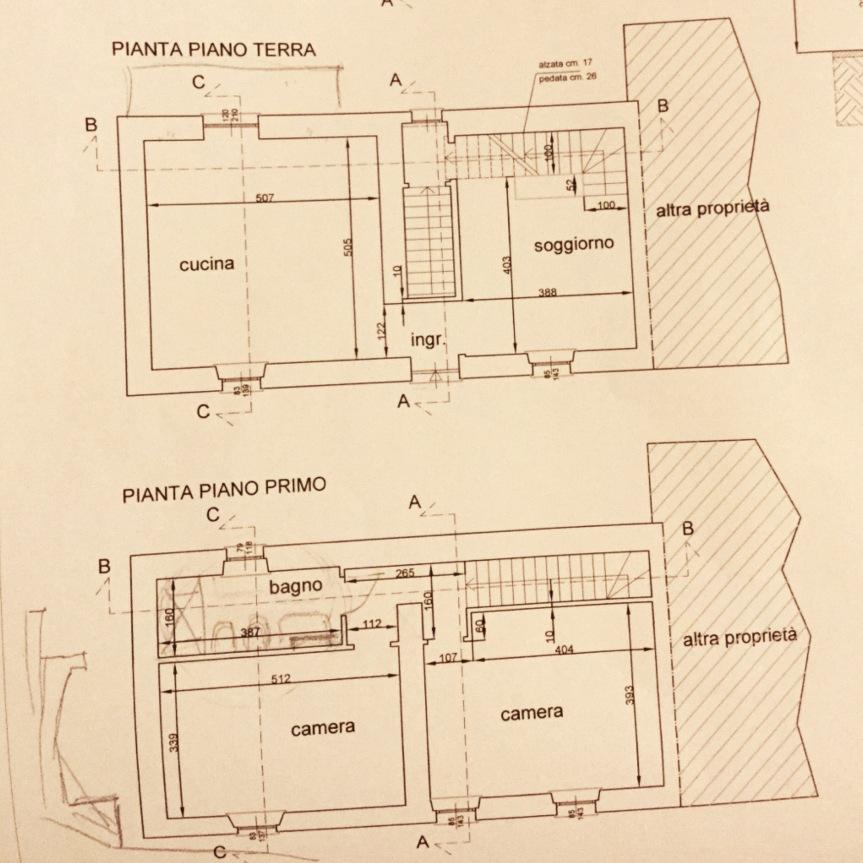 ♥Progetto casa♥: burocrazia